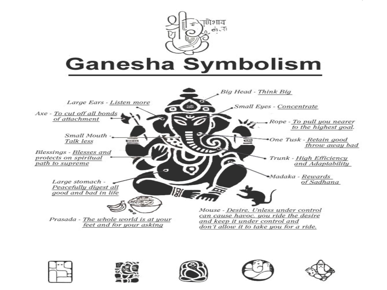 Ganesh chaturthi amma new england satsangs amma new england sharethis buycottarizona